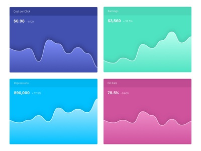 Metrics ui dashboard data metrics