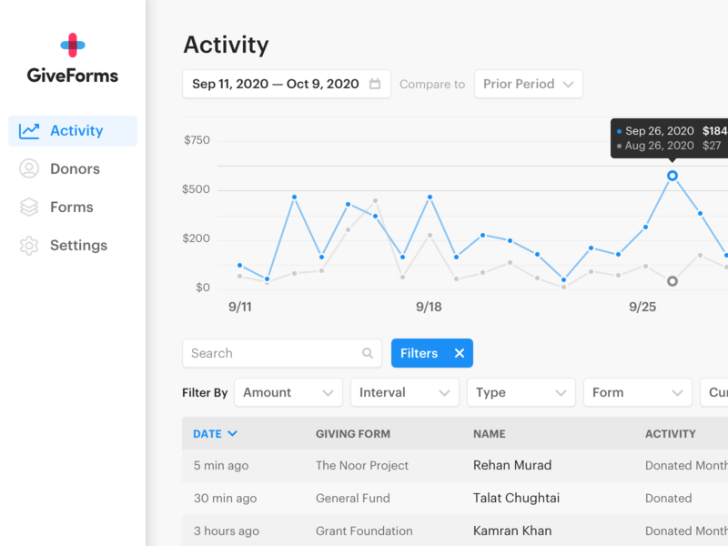 New GiveForms Dashboard date search donations donors data visualisation data visulization data graph web app icons menu ux ui