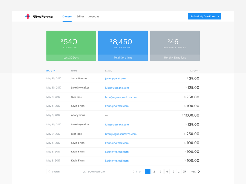Giveforms dashboard