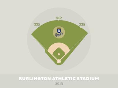 Burlington Athletic Stadium 2013