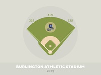 Burlington Athletic Stadium 2013
