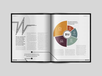 Magazine Spread 2 of 3 print spread magazine layout design grid typography chart graph