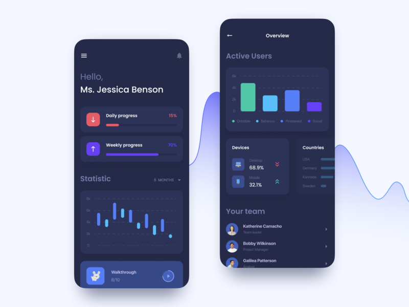 Dashboard Mobile UI statistic mobile chart charts analytics graphic activity activities social dashboard app dashboad dark ui dark theme dark ui concept mobile app design ios interface design app