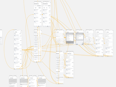 Wireframes for a new iOS app prototyping flows wireframes