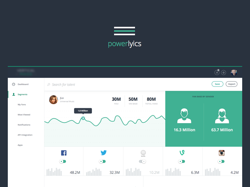 Analytics Board ui user-interface clean design dashboard graphs web-app