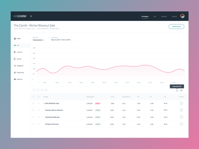 Data Casting ux clean graphs tables data design charts dashboard ui