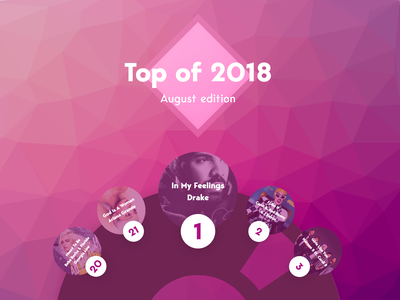 Daily UI Challenge Day #63 - Best of 2018 design gradient ui dailyui