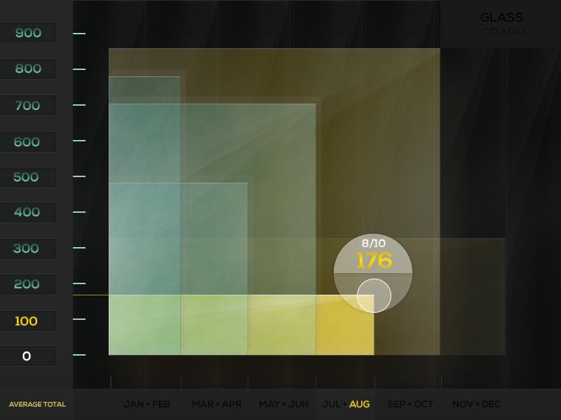 Glass Graph© (G-Graph)  glass graph glass graph chart blue green yellow transparent glow