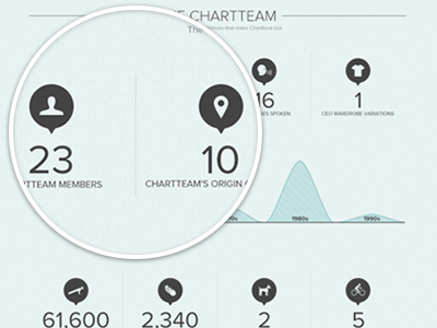 Infographic Preview infographic data viz visualization icons stats data