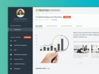 Trustedcompany.com B2B - 2015