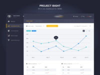 Project iSight | Dashboard
