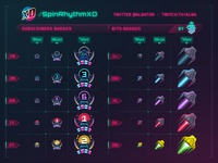 SpinRhythmXD subs & bits badges twitch channel bits subs subscribers badges assets