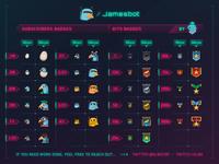 Jamesbot subs & bits badges assets channel twitch badges bits subs