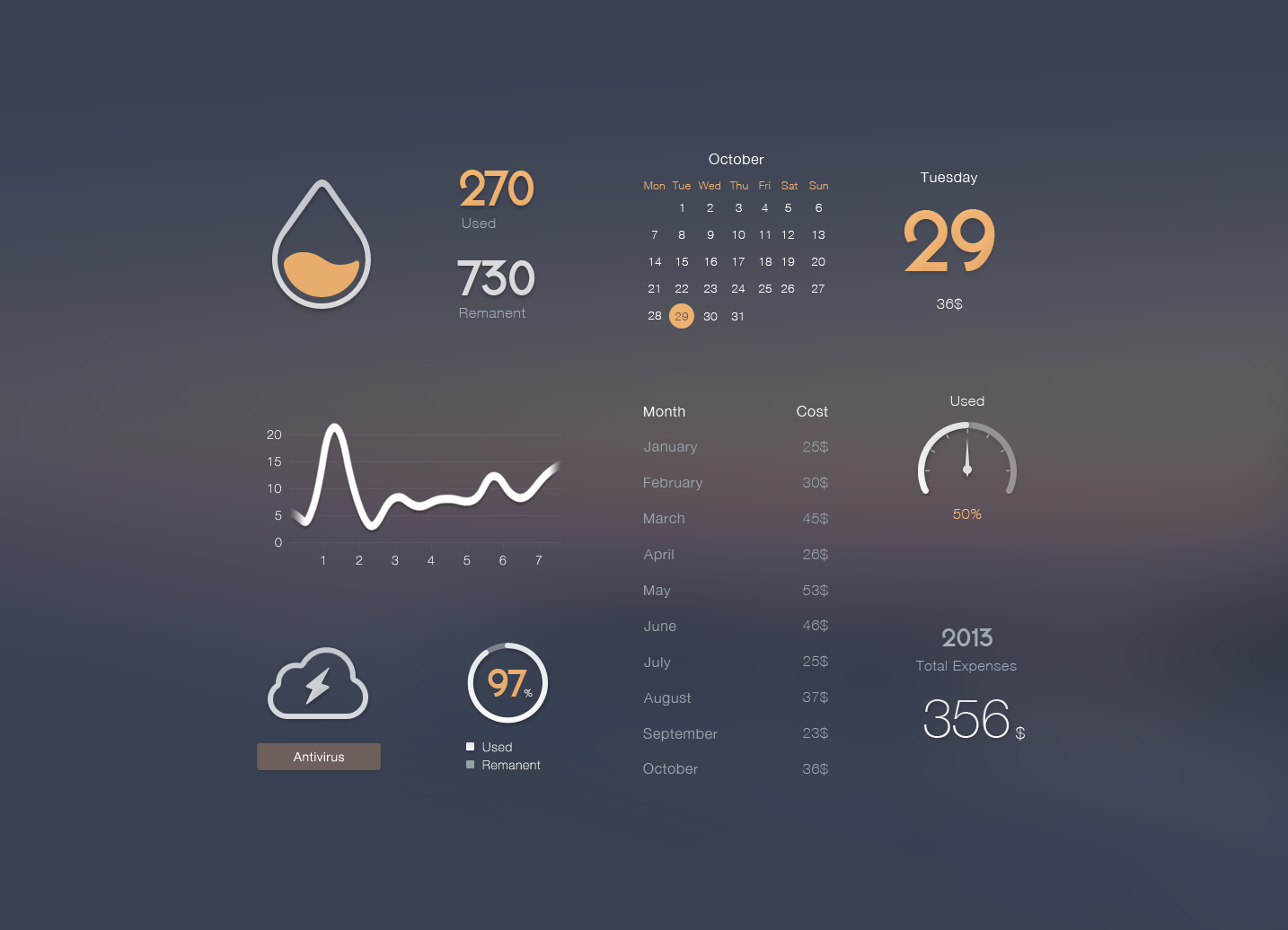 Managing dashboard full size