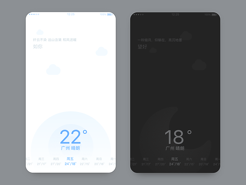 Ui100day 004 Weather  sketch ui appui app bodyguard weather