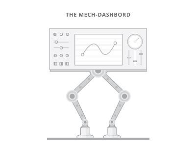 The Mech-Dashboard vector robot illustration tech iot robotic