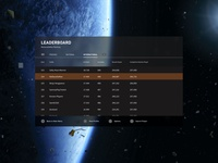 Day 19 - Leaderboard