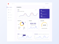 Analytical dashboard Web App