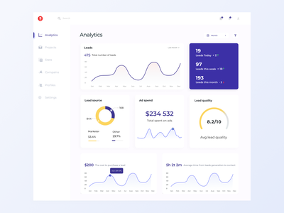 Analytical dashboard Web App stats statistic dashboard ui concept design concept figma marketing admin analytics dashboard analytic dribbble app design ui  ux design concept app