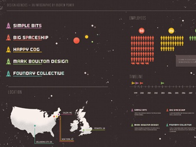 Infographic space infographic agencies
