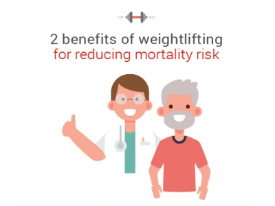 Weightlifting for reducing mortality risk elderly weightlifting avatar web vector art illustration vector artwork adobe illustrator cc adobe vector design