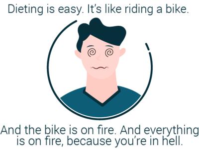 Dieting Is Hell avatar icons avatar vector artwork vector art adobe quotes quote web vector illustration design adobe illustrator cc