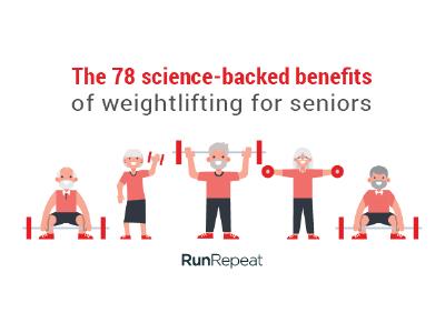 Weightlifting for seniors work out gym excercise weight lifting weightlifter weight senior web vector artwork vector art vector illustration design adobe illustrator cc adobe