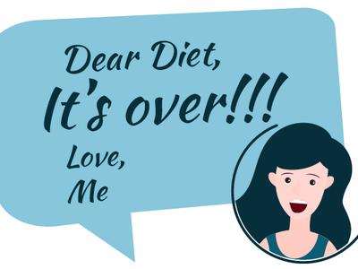 Dear Diet diet branding avatar icons avatar web vector artwork vector art vector illustration design adobe illustrator cc adobe