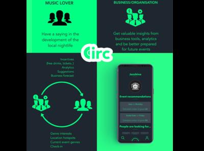 CIRC - Local Nightlife Application