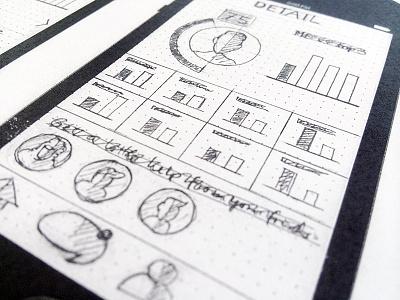 Quick Prototyping fast sketch app prototype