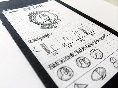 Quickprototyping 2 fast sketch app prototype