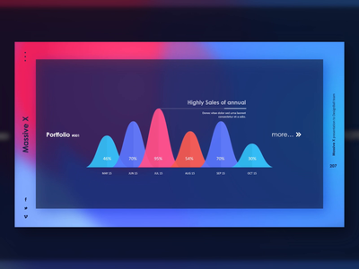 Gradient Slide Design with chart