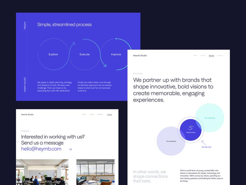 Agency Website + Brand Design branding concept brand identity whitespace typography dark theme uxui new design website ui design portfolio ui agency portfolio agency