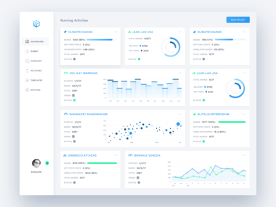 Analytics Dashboard Tool