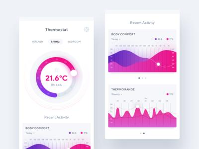 Thermostat Control UI mobile stats statistics dashboard mobile ui blue ui pink ui thermostat ui