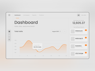 Dashboard User Interface figma design figma color combination typography layout exploration layout design web layout website web design web ux design ux ui dashboard design dashboard ui dashboard