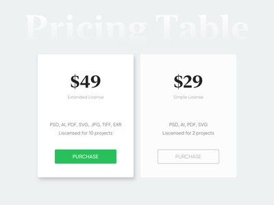Day 040 - Pricing Table