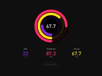 Day 048 - Speedometer