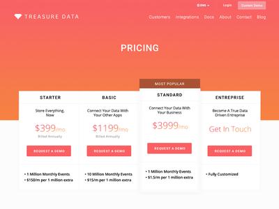 Pricing Page responsive ui pricing
