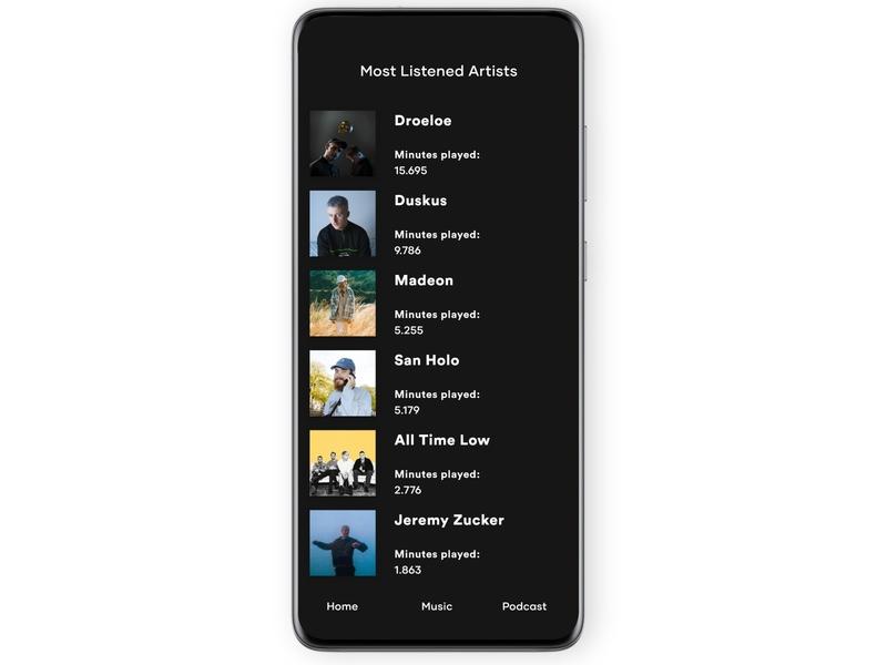 DailyUI::019 (Leaderboard) adobe xd music leaderboard music app app ui dailyui