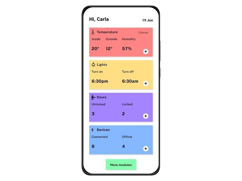 DailyUI::021 (Home Monitoring Dashboard) home monitoring dashboard home monitoring adobe xd ui dailyui