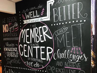 Wall lettering - Composition art wall wallart posca type handtype lettering handlettering