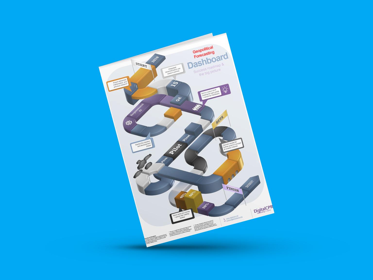 Forecasting Proposal Document branding design graphics