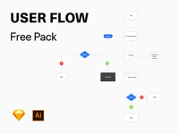 User Flow free pack