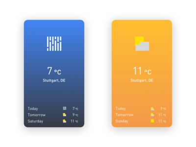Daily UI #037 – Weather