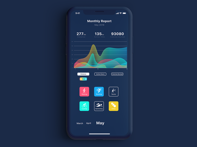 Analytics Chart iphone measurement sports graphs analytics chart app design ui