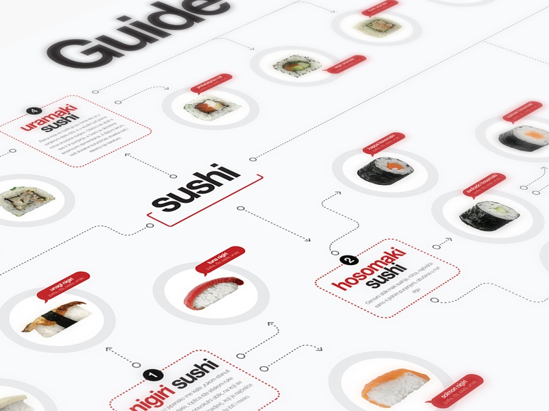 Sushi Guide Map By Robert Novak Dribbble - Restaurant table map
