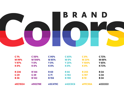 Branding the website telephone provider internet telecom corporate pictograms fonts colors typography optima website branding
