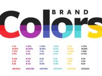 Branding the website