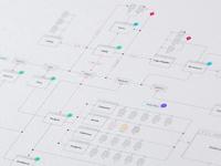 User flow paper